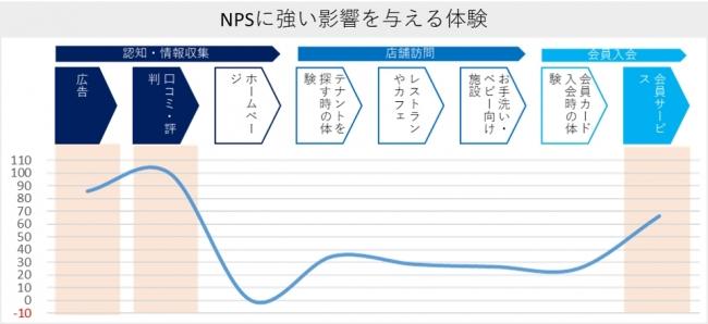 nps-fashion-pr-01